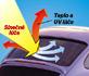 Fólie na auto - zníženie teploty